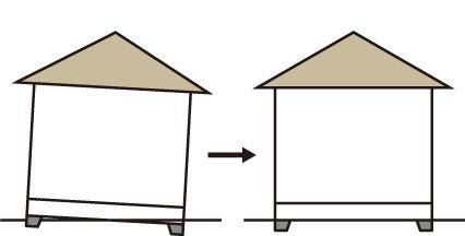 傾き調整(ベタ基礎を上げる工事) イメージ