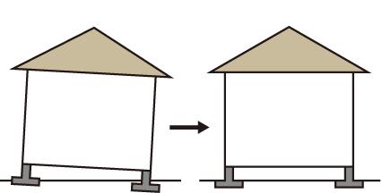傾き調整(布基礎を上げる工事) イメージ