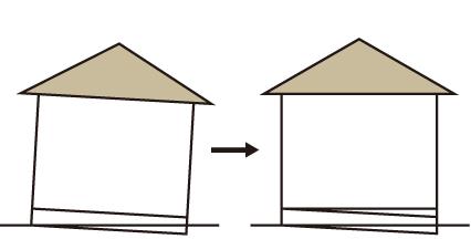 傾き調整(土台を上げての高調整工事) イメージ